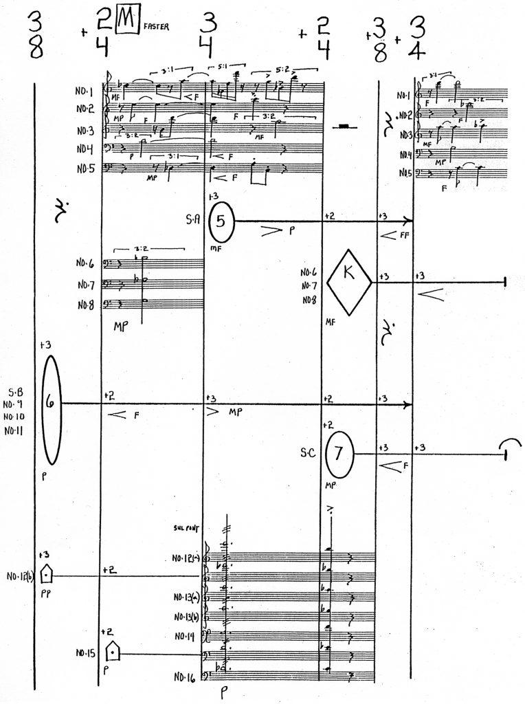 Braxton Handschrift